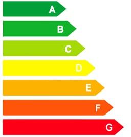 Energieeffizienzklassen; Fotocredit: By Acuatro Arquitectos via Wikimedia Commons (CC-BY-SA 3.0)